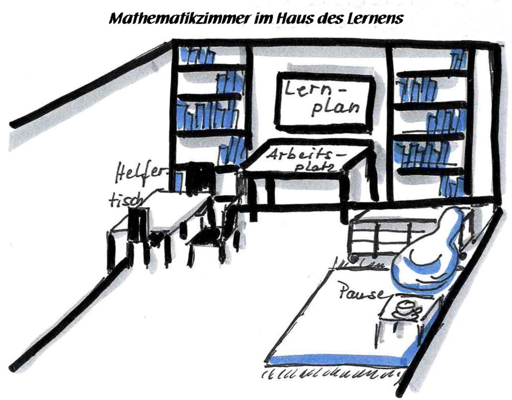 Mathezimmer im Haus des Lernens